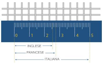misurazione_maglie_ultimate