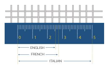 wire-metal-clothe-measure